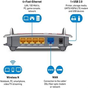 FRITZ! Box 4020 International Router Wireless N 450, 1 USB per Modem 3G-4G, 4 Porte LAN, Access Point, Design Compatto