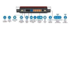 Router Fritz!box 6890 LTE International Velocità di trasferimento: 1733 Mbps - Modem: Non presente - Tecnologia di conness